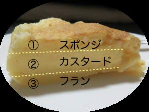 魔法のケーキ詳細