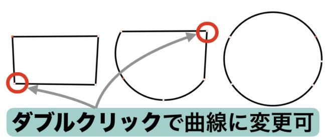 メモ用解説2